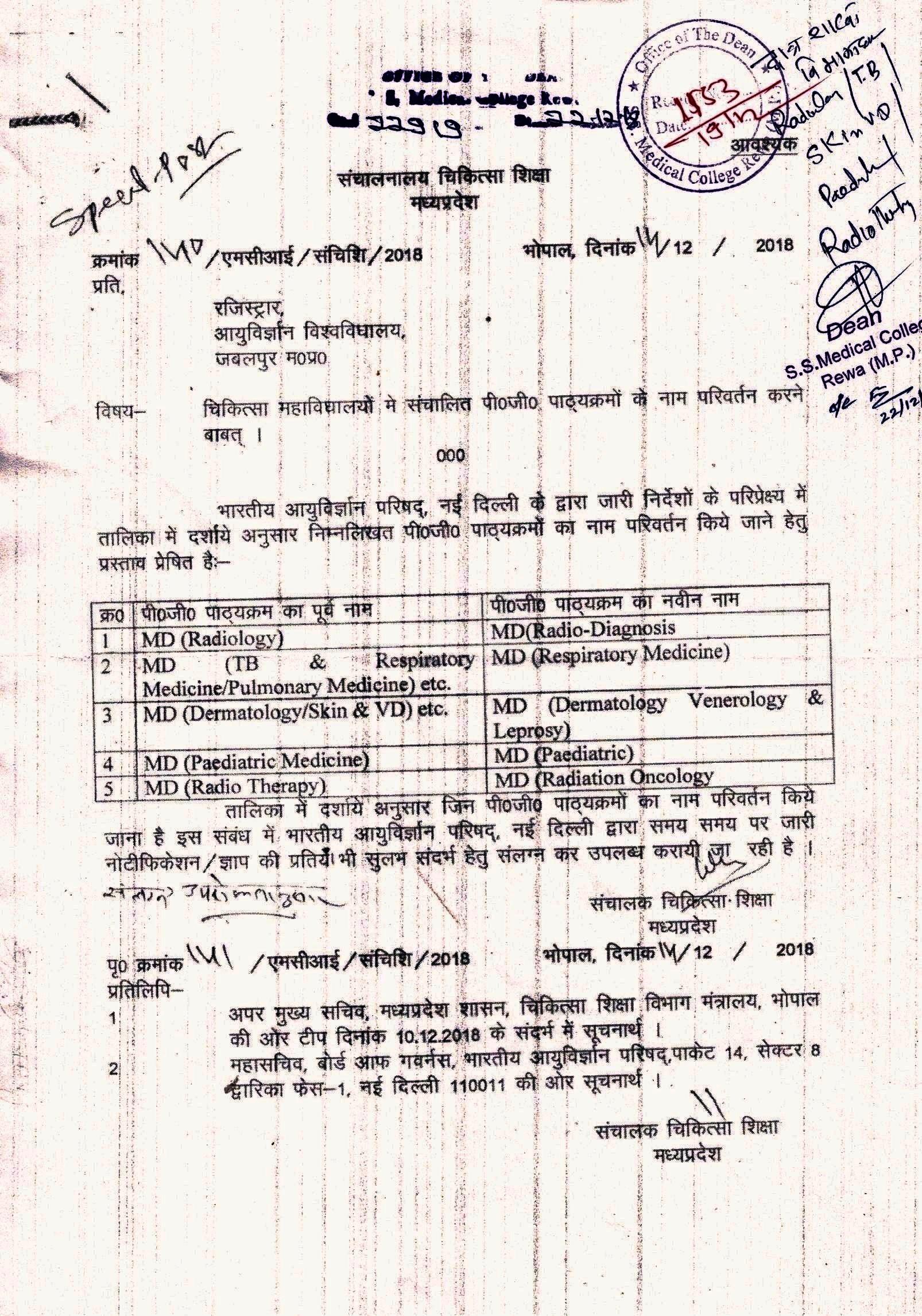 Official Website Shyam Shah Medical College Rewa, Sanjay Gandhi